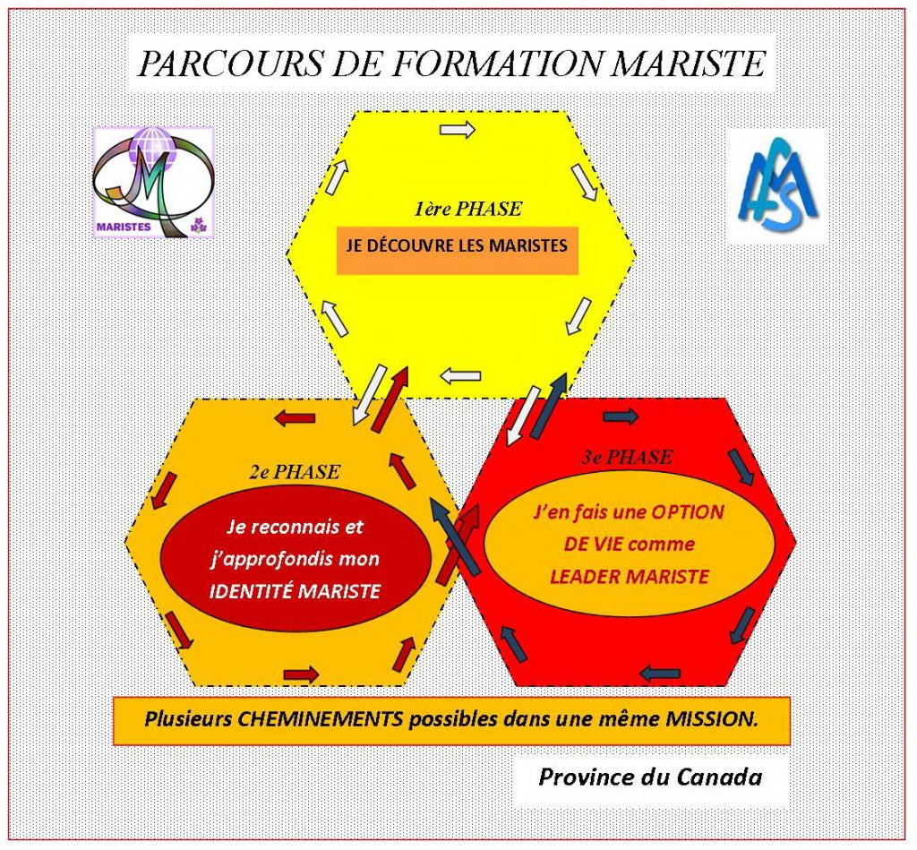 parcours-formation